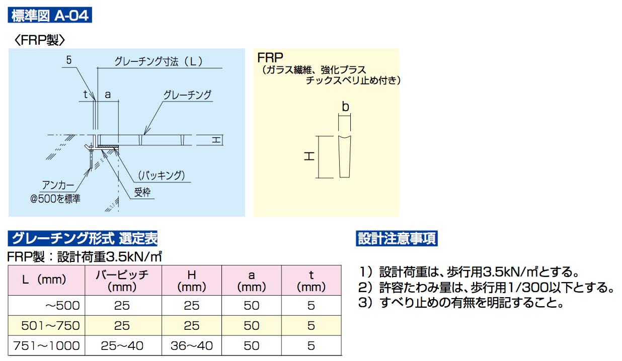FRPグレーチングの日本下水道事...